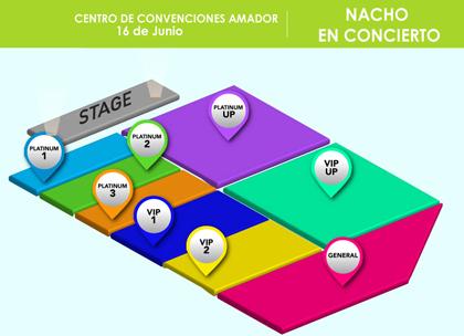 Nacho Mapa